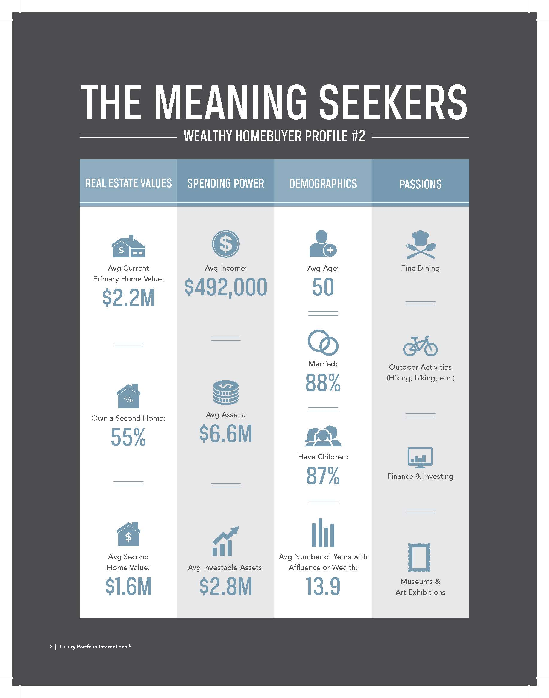 The Meaning Seekers